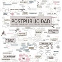 Postpublicidad: