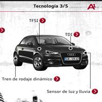 Vodafone y el Audi A1, un caso de éxito de marketing móvil