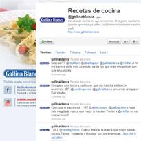 Marcas españolas de las que aprender por su labor en Twitter