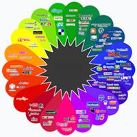 El 47% de las marcas no tiene claro el valor de las redes sociales