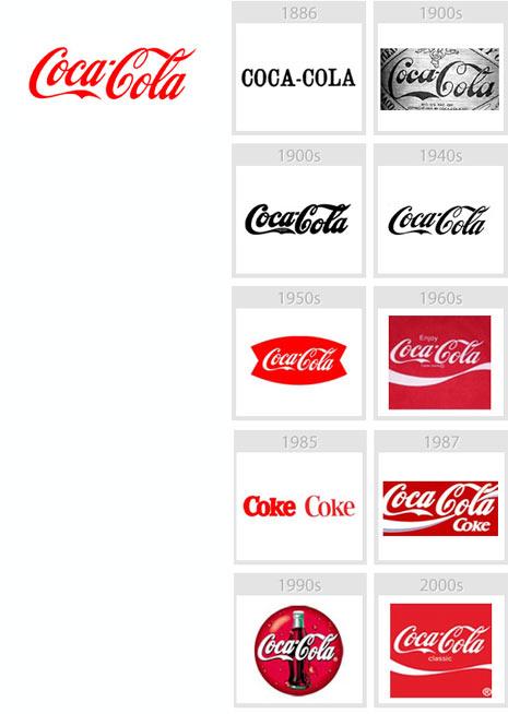 la evoluci u00f3n de los logos de 25 grandes marcas