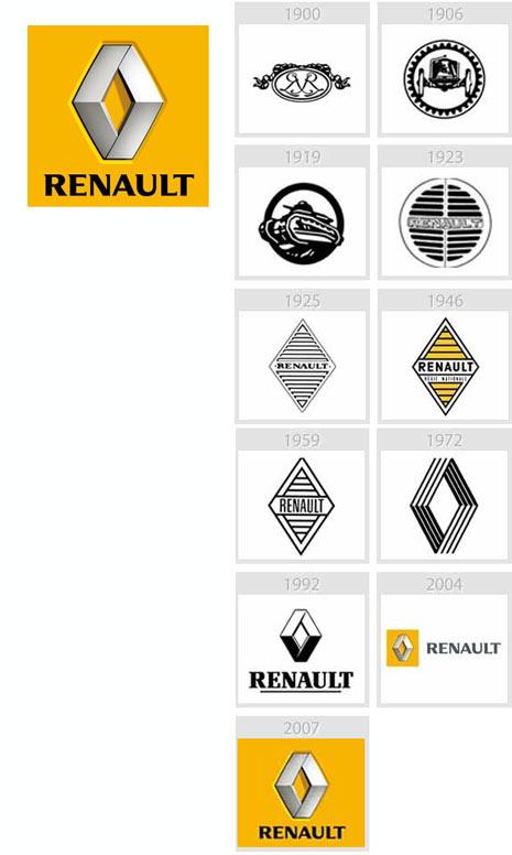 La Evolucin De Los Logos De 25 Grandes Marcas Marketing