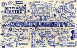 13 infografías para entender mejor la blogosfera