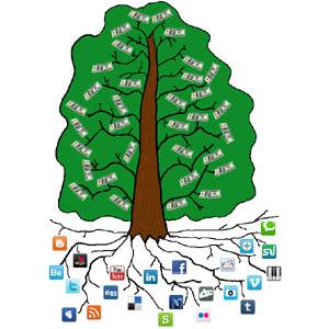 El ROI en los social media: ¿estadísticas y cifras o personas y relaciones?