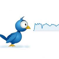 ¿Cómo puedo controlar el éxito de mi campaña en Twitter?