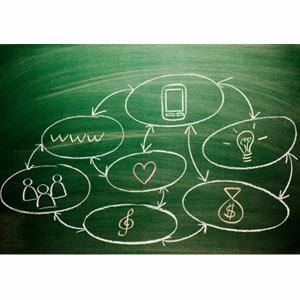 10 maneras de compartir el contenido de tu marca