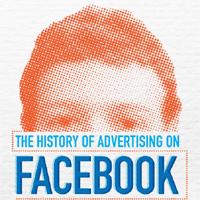 La historia de la publicidad en Facebook