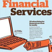 El primer impacto al usuario, clave en las campañas online del sector financiero