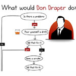 ¿Qué haría Don Draper si tuviera que enfrentarse a un problema en su agencia de publicidad?