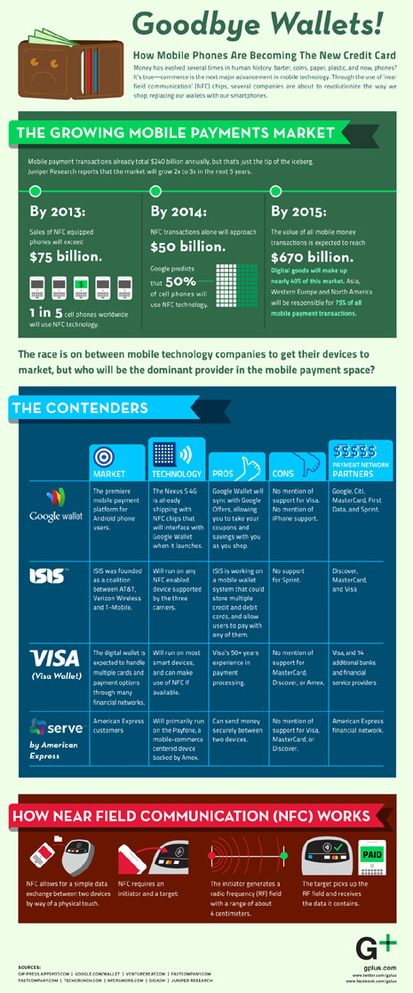 La infografía que explica el futuro del teléfono móvil como moneda de pago