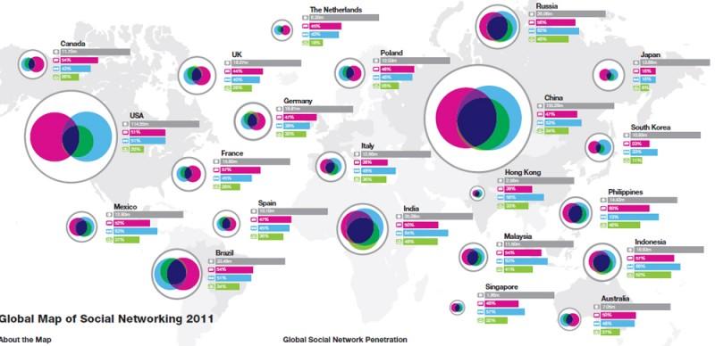 Estados Unidos y China son los países con más usuarios enganchados a las redes sociales