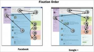Los anuncios en Google+ pueden ser tan efectivos como los de Facebook