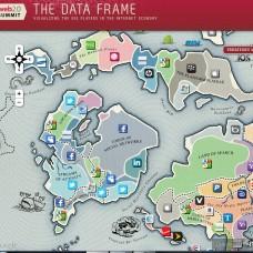 ¿El mapa de El Señor de los Anillos? No, el de la Web 2.0