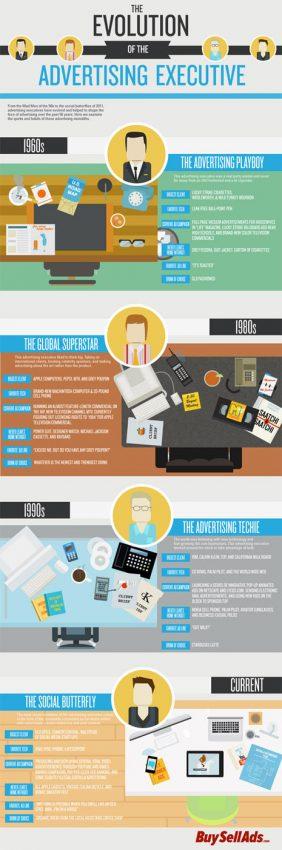 La evolución de los ejecutivos de publicidad: de los años 60 a la actualidad
