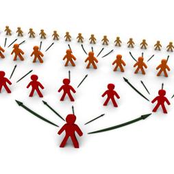 5 claves para empezar a desarrollar acciones de marketing viral