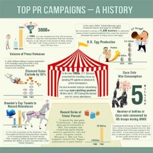 Las mejores campañas de relaciones públicas de la historia