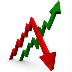 """La inversión publicitaria global se contrae, """"asustada"""" por la incertidumbre económica"""