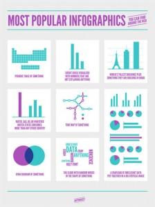 Una infografía sobre los clichés de las infografías