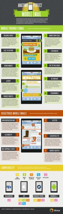 La anatomía del e-mail perfecto para móviles