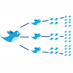 El 50% de todos los tweets los produce una