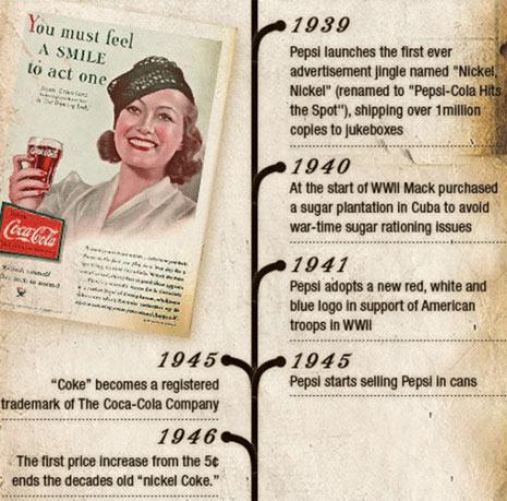 historia años 30 y 40 marcas