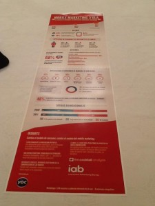 1 de cada 5 usuarios responde a las campañas de exterior que remiten a un site móvil, según IAB