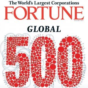 Las empresas del Fortune 500 todavía tienen hueco para crecer en social media