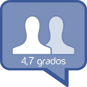 Facebook y sus 4,7 grados de separación