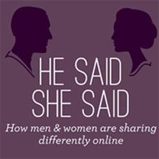 Los hombres y las mujeres son como la noche y el día en la web social