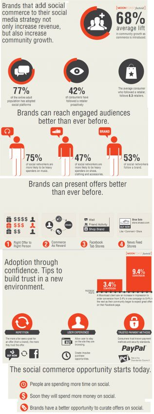 El 50% de las ventas online en 2015 se hará a través de las redes sociales
