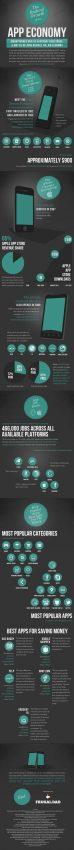 El crecimiento radical de las aplicaciones: cuáles son las más indicadas para ahorrar
