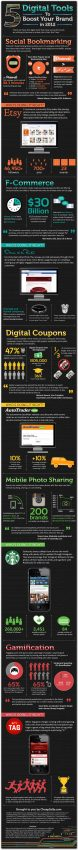 Los imprescindibles del marketing digital en 2012