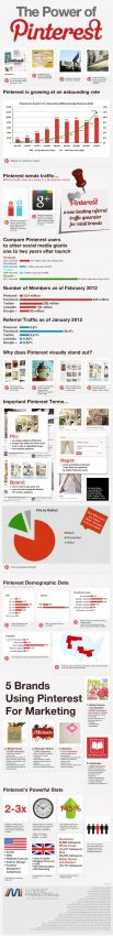 El ascenso a los altares de Pinterest