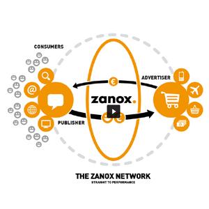 Zanox, candidata a los premios eAwards Barcelona 2012