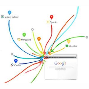 Google+ promete, aunque siga siendo débil en cuanto a su uso