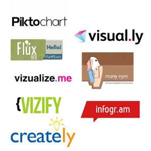 15 herramientas para crear infografías y poner a todo gas la maquinaria del marketing de contenidos