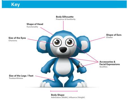 Si las grandes agencias de publicidad fueran juguetes…