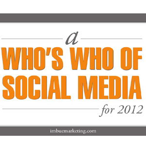 ¿Cuántas redes sociales tiene su negocio para publicitarse? Descubra si son suficientes