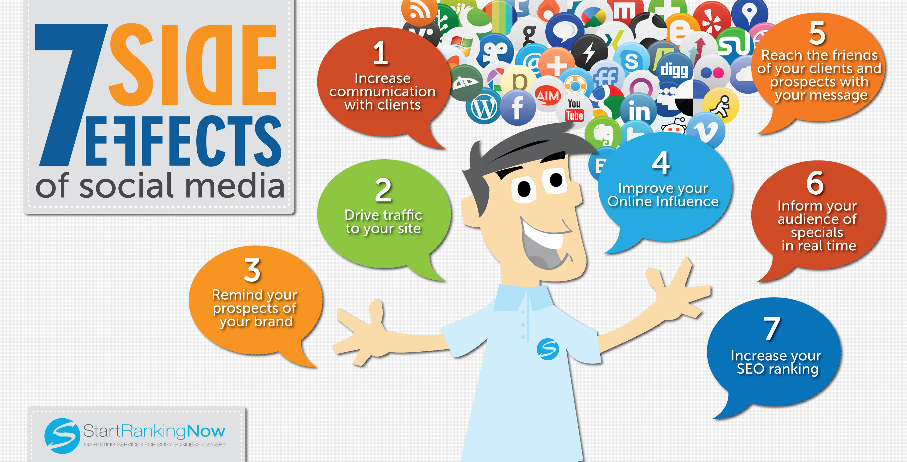 New Report Reveals the True Impact of Social Media Marketing for Business