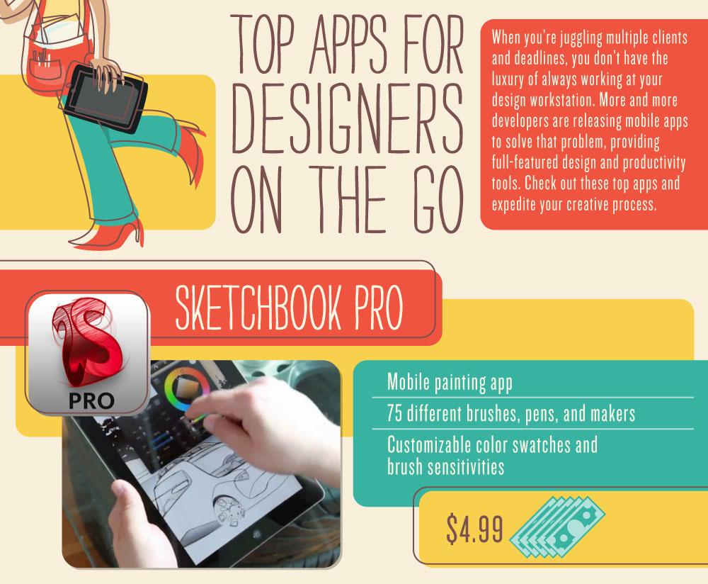 Las aplicaciones móviles más útiles para que los diseñadores saquen lo mejor de sí mismos