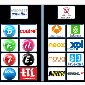 """La aea pide que el Consejo de Ministros ratifique la no fusión Antena 3/laSexta porque si no """"el panorama sería desolador"""""""