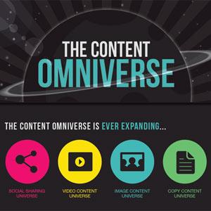 Surcando el universo del marketing de contenidos