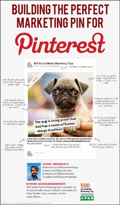 En busca del pin perfecto en Pinterest
