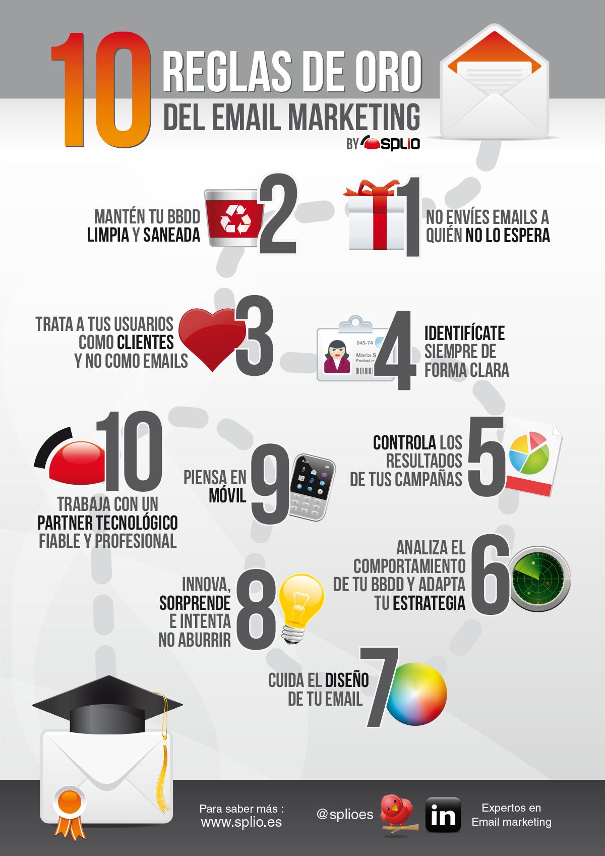 10 regla oro: