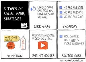5 tipos de estrategias en los social media: ¿cuál es la suya?