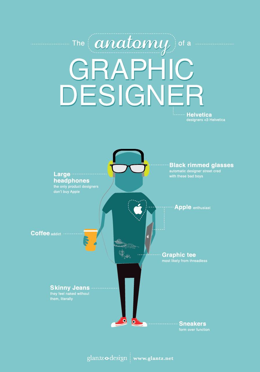 Voces Múltiples: La anatomía de un diseñador gráfico