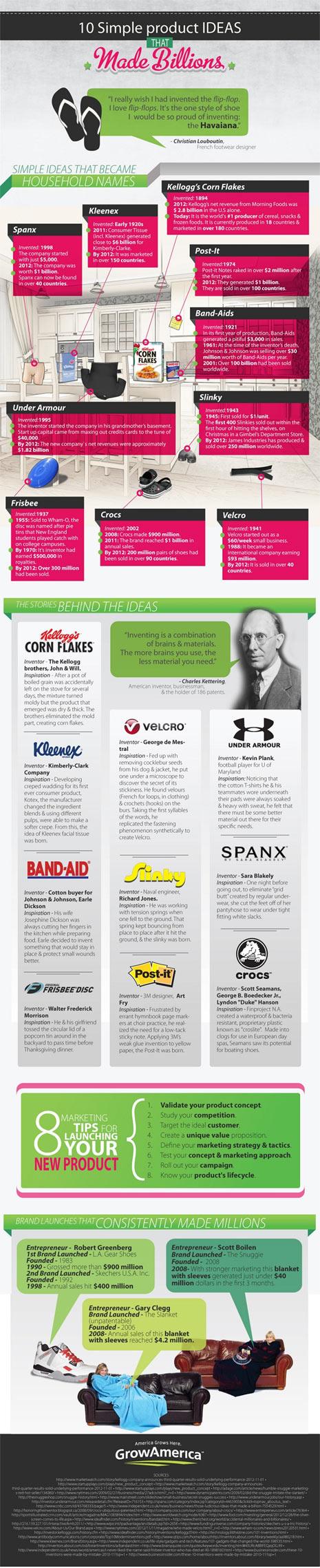 10 ideas de productos sencillísimos pero multimillonarios