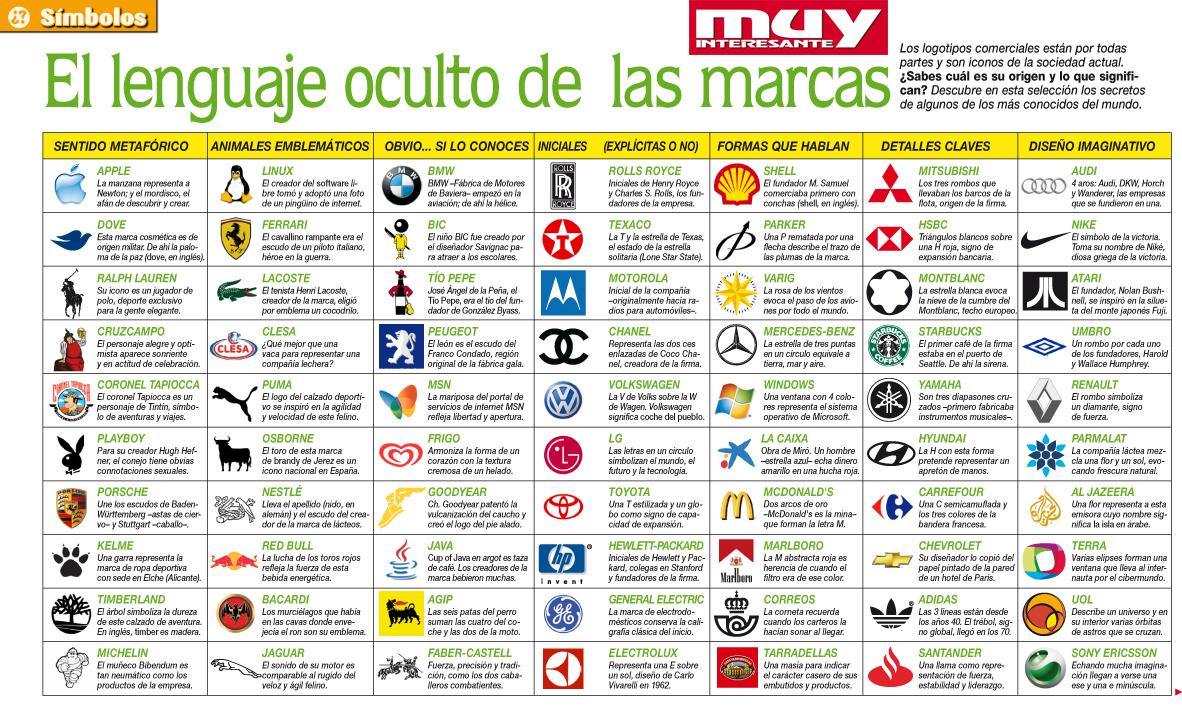 logotipos companias: