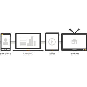 El 20% de los contenidos de medios que se consuman en 2020 será a través de una visión conectada