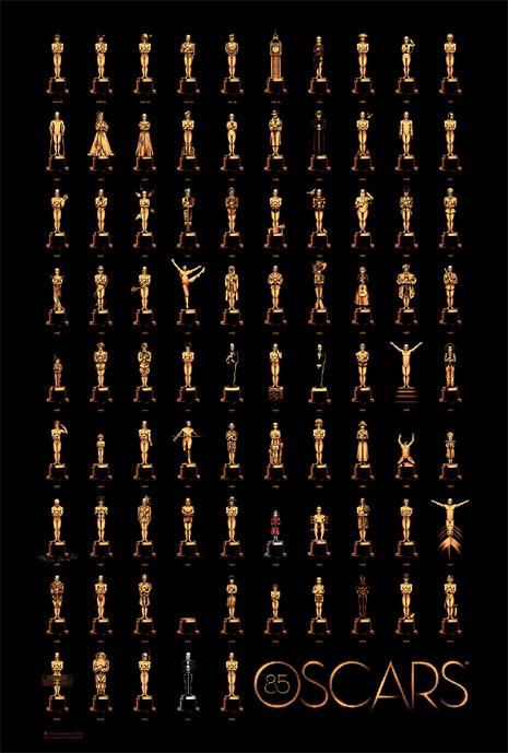 ¿Es capaz de nombrar todas y cada una de las 84 películas representadas en este magnífico anuncio de los Oscar?